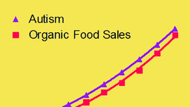 Autism_and_organic_food_sales