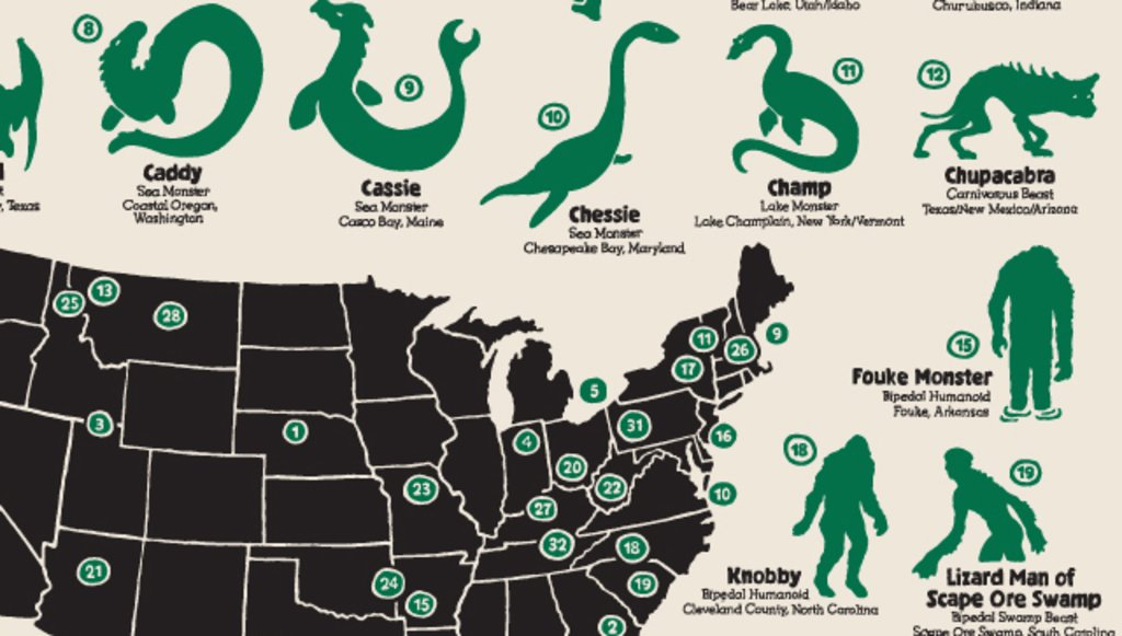 A Map Of The United Monsters America