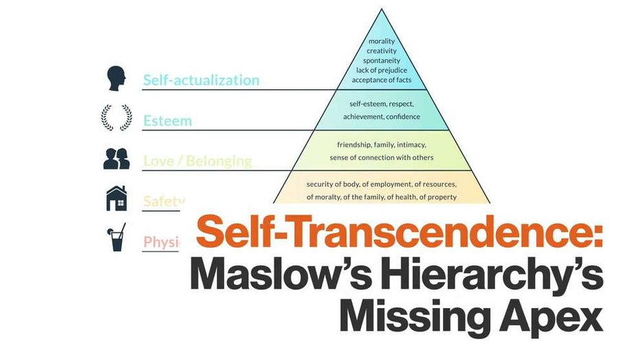 Maslow's Hierarchy of Needs is incomplete — there's a final, forgotten stage