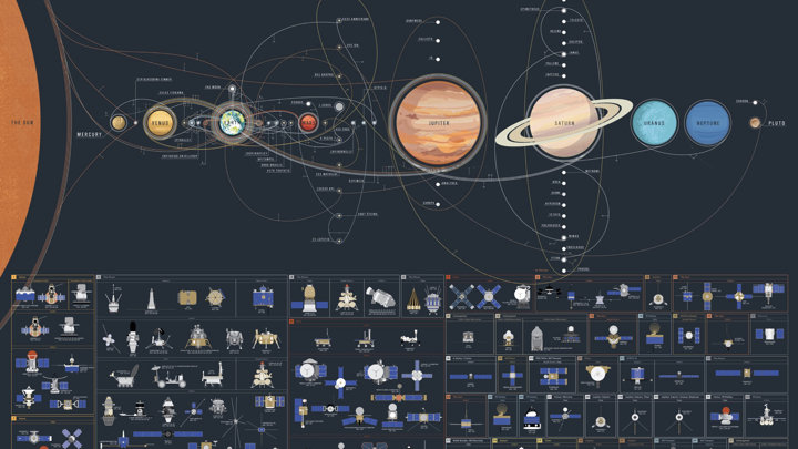 A Massive Poster of Earth's Spacecraft and Missions, So Far