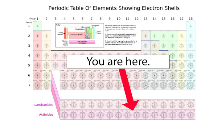 one of the elements doesnt obey the laws of quantum mechanics big think - Periodic Table Of Elements Showing Electron Shells