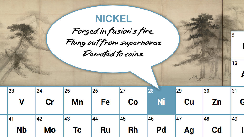 A haiku for every element in the periodic table big think article image urtaz Image collections