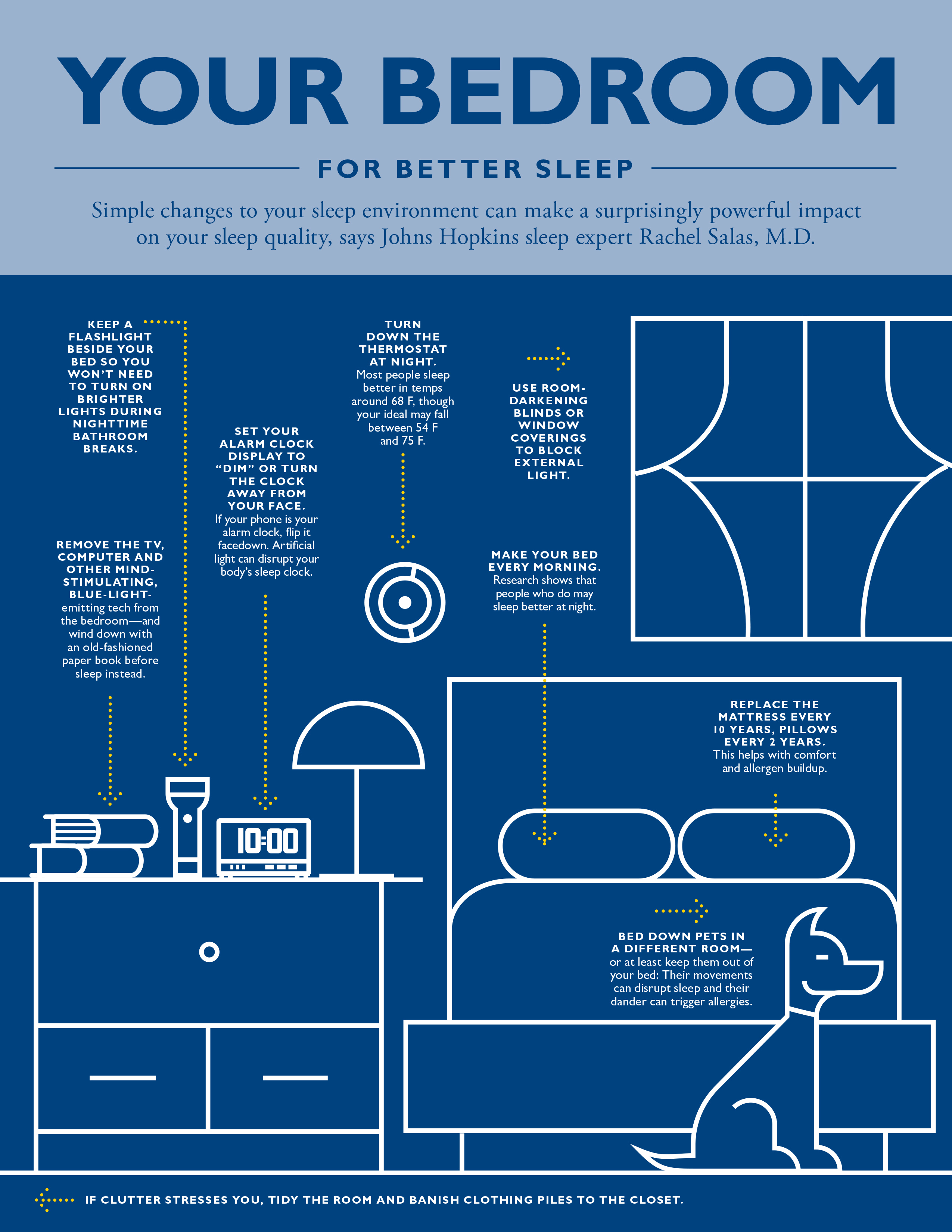 Johns Hopkins Medicine  Your Bedroom for Better Sleep. Sleep Better by Changing Your Bedroom  Says Johns Hopkins Doctor