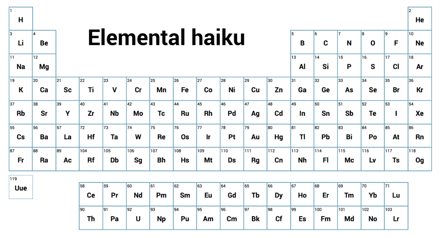 elemental table of haiku
